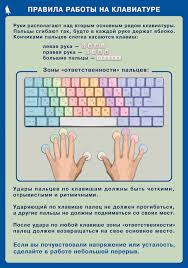 Электронное приложение к учебнику Информатика для класса Правила работы на клавиатуре