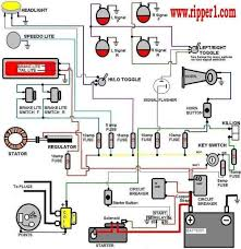 wiring diagrams for motorcycles the wiring diagram wiring diagram accessory and ignition cafe racer wiring diagram