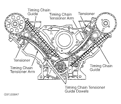 2006 ford explorer timing chain marks 2002 jaguar fuse diagram at w justdeskto allpapers