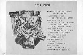 ford 289 engine specs diagram wiring library everything you need to know about ford s 351 cleveland powerhouse 694059 13 ford 289 engine specs diagram