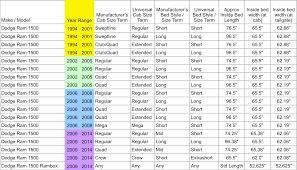 Tundra Bed Size Chart Ram 1500 Truckbedsizes Com