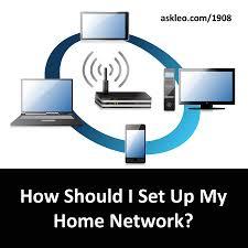 Dsl Router Network Diagram Schematics Online