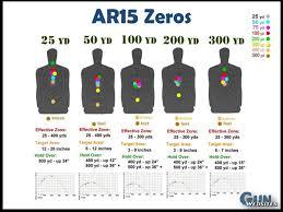 223 Ballistics Chart 50 Yards Can Someone Explain This 223 Zero Chart To Me Because I
