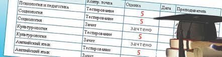 Заказать отчет по практике отчеты по практике заказать отчет о  01