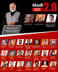 Complete List Of Narendra Modi Cabinet With Names And
