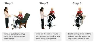 sit to stand transfer aids standing hoist up lifter transferring patient from chair to bed