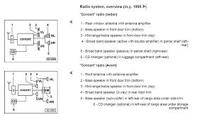 audi tt wiring diagram audi tt radio wiring diagram wiring diagrams and schematics audi a4 stereo wiring diagram diagrams base