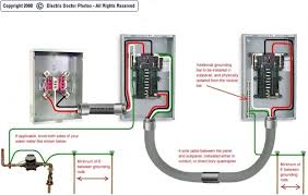 200 amp meter base wiring diagram requirements electrical service Single Phase Meter Socket Wiring Diagram at Wiring Diagram Meter Socket