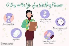 Duties Of An Event Planner Wedding Planner Job Description Salary Skills More