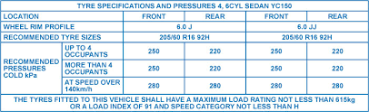 Truck Tire Inflation Chart Toyo Tires Australia Tyre Maintenance