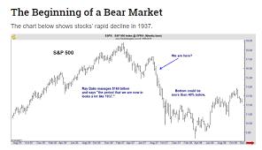Ray Dalio Bear Market Like 1937 Taking Shape Money Markets