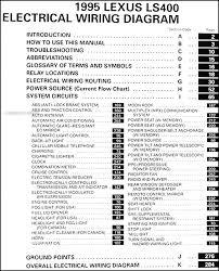 1995 lexus ls 400 wiring diagram manual original Lexus Sc400 Radio Wiring Diagram 1995 lexus ls 400 wiring diagram manual original table of contents lexus sc400 stereo wiring diagram