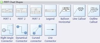 Pert Chart Xls Pert Chart Practice For Complex Projects Ganttpro