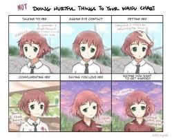 Waifu Chart Tumblr