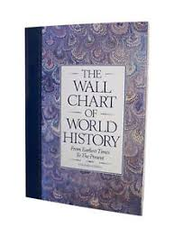The Wall Chart Of World History Book Details About The Wall Chart Of World History From Earliest Times To The Present Hull Edwa