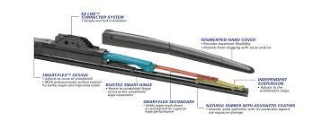 Wiper Blade Fit Chart Michelin Wiper Blades Michelin Lifestyle