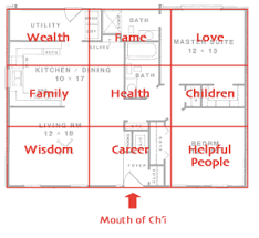 feng shui tips furniture placement. floorplanbaguapng feng shui tips furniture placement o