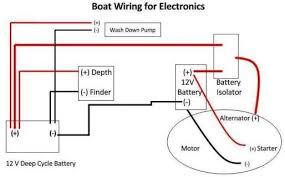 jon boat wiring harness wiring diagrams value jon boat wiring harness wiring diagram expert jon boat wiring diagram electrical wiring diagram jon boat