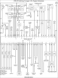 2013 dodge avenger stereo wiring diagram sample wiring diagram Dodge Dakota Wiring Diagrams at 2014 Dodge Avenger Wiring Diagram