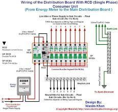 This video will show you how to connect/wire a home distribution board. Distribution Board For House Wiring