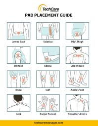 Tens Machine Pad Placement Chart Tens Unit Electrode Placement What You Should Know