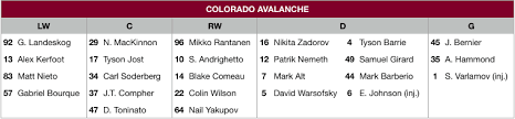 2018 Nhl First Round Playoff Preview Colorado Avalanche Vs