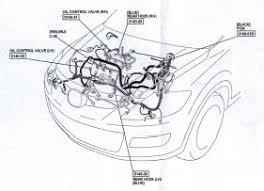 2005 mazda 3 stereo wiring diagram 2005 inspiring car wiring diagram 2010 mazda 3 door wiring diagram wiring diagram and hernes on 2005 mazda 3 stereo wiring