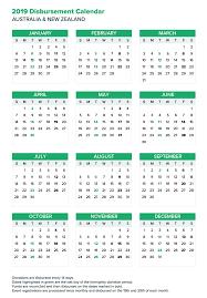 Fortnightly Donation Payments Calendar Everydayhero