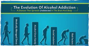 Addiction De-addiction Detail Alcohol And In Detox Center - Sahyog