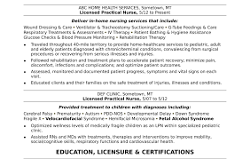 Example Of Nurse Resume Easy Templates Registered Rn Sample Monster ...