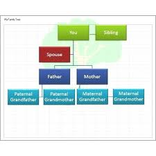 Build A Family Tree In Excel Free Family Tree Maker Templates Automatic Unique Excel Template For