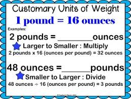 Pound To Ounces Conversion Chart How Many Ounces In A Pound Convert Howmanyoz Com