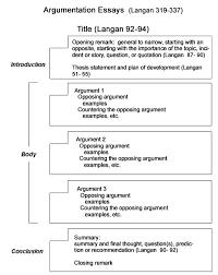 Argumentative Essay Scientific Style And Format Online Citation Quick Guide Simple