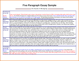 Persuasive Y First Paragraph Example Starting Sentences