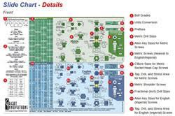 Machine Design Engineering Slide Charts Screw Chart