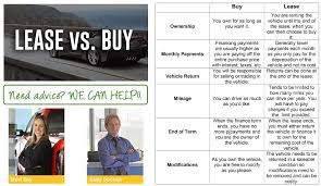 Lease Vs Buying Car Leasing Vs Buying I Lease Vs Buy A New Chevrolet Car Or Truck