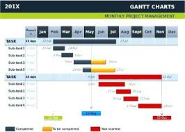 Download Gantt Chart Template Free Project Gantt Chart Template Excel Mklaw