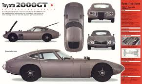 Toyota gt 2000 pictures. Photo 7.