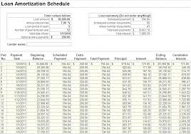 Amortization Table Mortgage Excel Amortization Schedule Template Year Mortgage Excel What Is Table