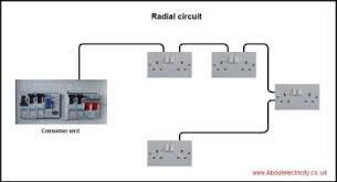 aboutelectricity co uk wiring diagrams electrical photos movies radial circuits