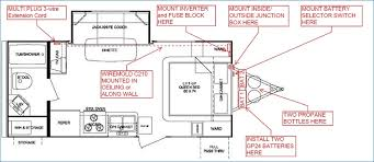 forest river 5th wheel wiring diagram wiring diagram libraries jayco wiring schematics trusted wiring diagram onlinejayco fifth wheels wiring diagram wiring diagram todays forest river
