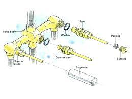 replacing a shower faucet comfortable replace bathtub faucet valve contemporary the best remove shower faucet spout