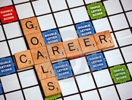 Example Of Career Aspiration What Is Career Aspiration 10 Best Career Aspirations Examples For