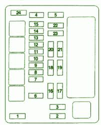 2005 mitsubishi lancer fuse box diagram 2005 image 2005 mitsubishi lancer es engine wiring diagram for car engine on 2005 mitsubishi lancer fuse box