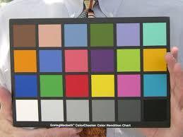 The Macbeth Color Checker