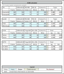 Electric Motor Frame Chart Electric Rc Motor Size Chart Onourway Co