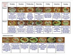 diabetic menu planner diabetic diet food chart parlo buenacocina co
