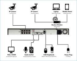 cat5e poe wiring diagram bestharleylinks info Cat5 Wiring Diagram Printable at Cat5e Poe Wiring Diagram
