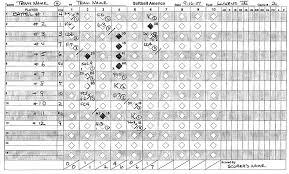 baseball scorekeeping sheet understanding baseball softball scoring