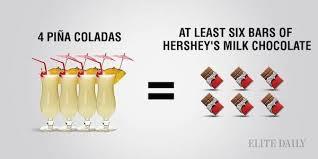 Cocktails Calories Chart Boozy Calorie Comparison Charts Calorie Comparison